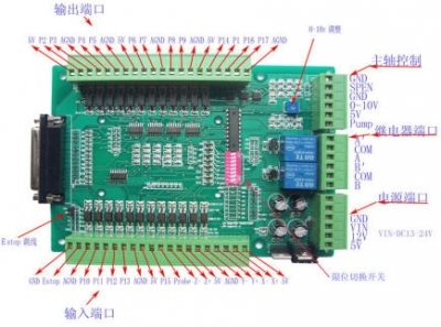 CNC Mach3 Controller