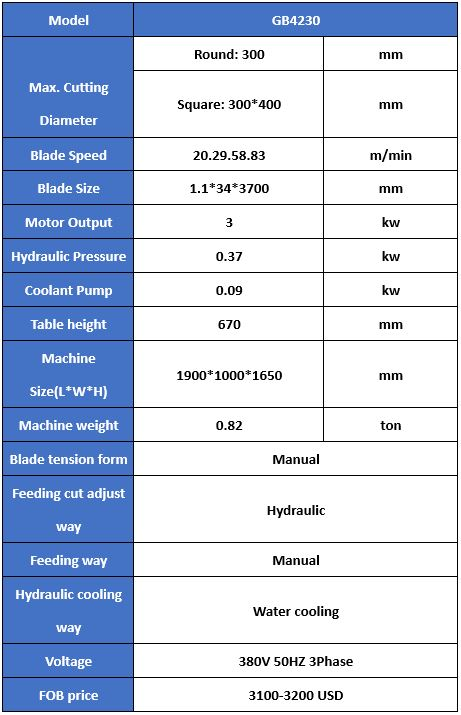 Parameter band saw machine GB4230