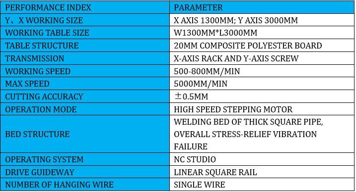 parametersample foam cutting machine CX-1330